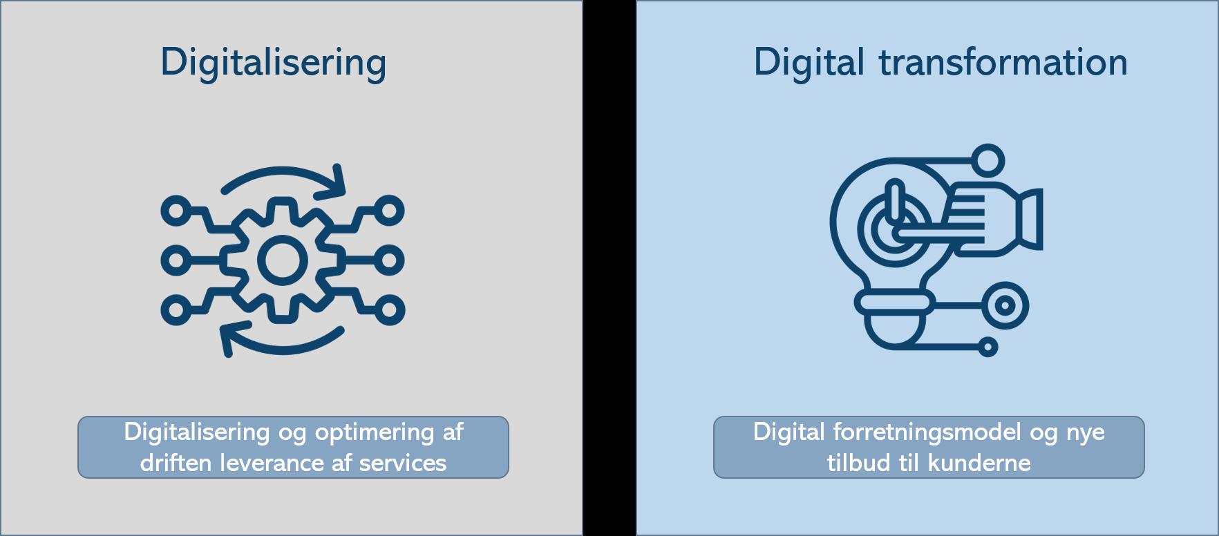 Digitalisering er ikke bare digitalisering